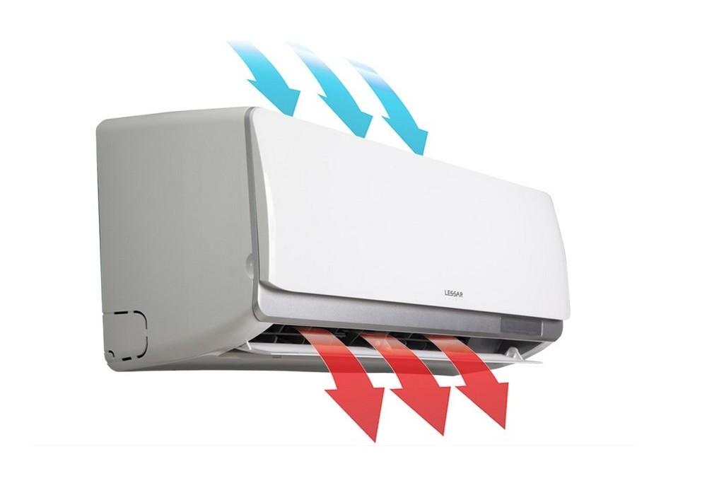 Как правильно выбрать кондиционер для обогрева?