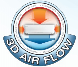 Подача воздуха 3D