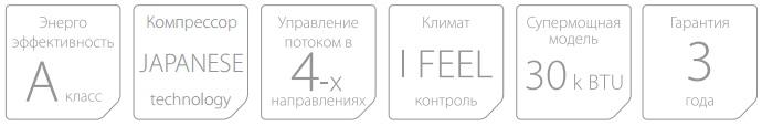 Главные функции кондиционера