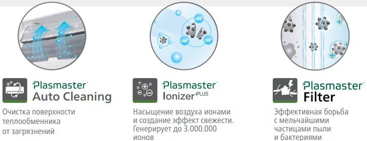 Варианты фильтров Plasmaster