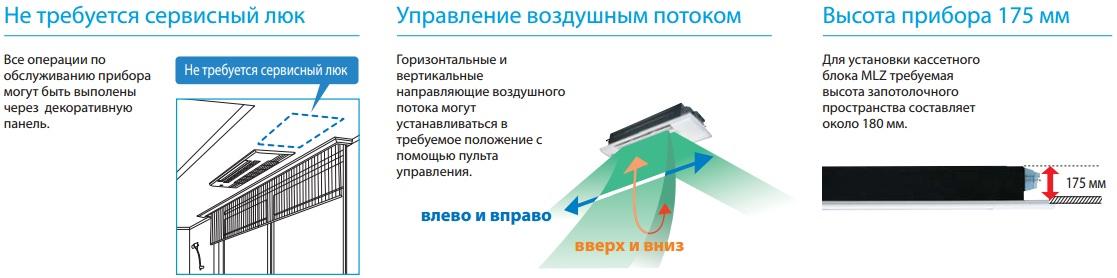 Технологические особенности модели