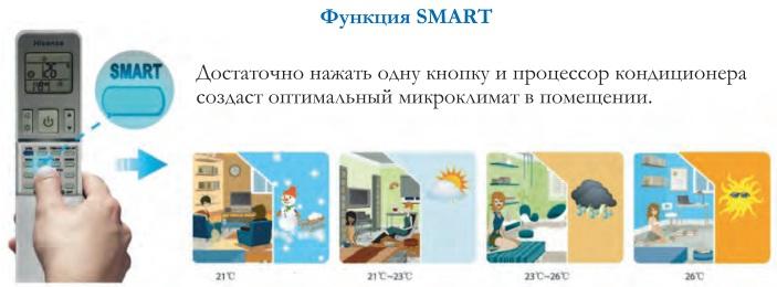 Функция SMART