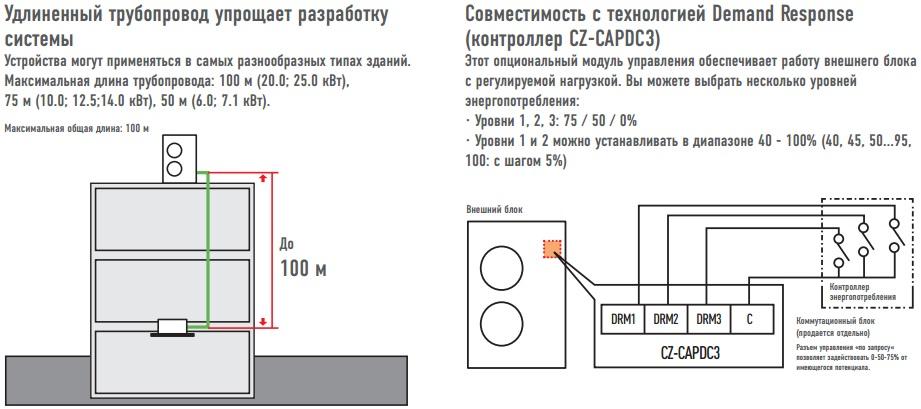Удлиненный трубопровод