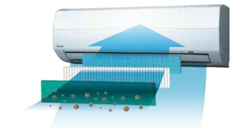 Воздушный фильтр IAQ