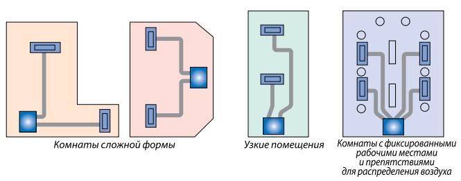 Варианты установки кондиционера