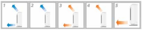Принцип работы консольного кондиционера